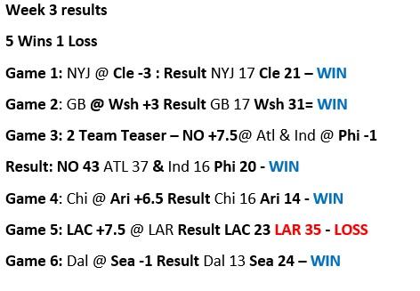 week 3 2018 results